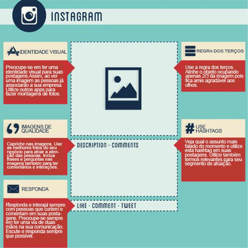 Infográfico Instagram: dicas para otimizar suas postagens